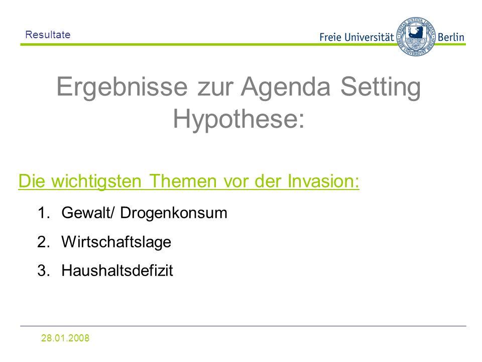 Ergebnisse zur Agenda Setting Hypothese: