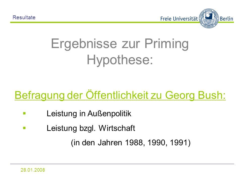 Ergebnisse zur Priming Hypothese:
