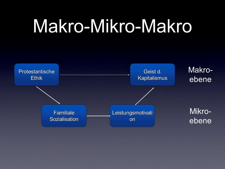 Makro-Mikro-Makro Makro-ebene Mikro-ebene Protestantische Ethik