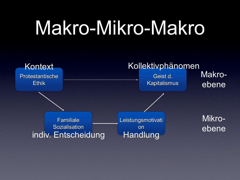 Makro-Mikro-Makro Kontext Kollektivphänomen Makro-ebene Mikro-ebene