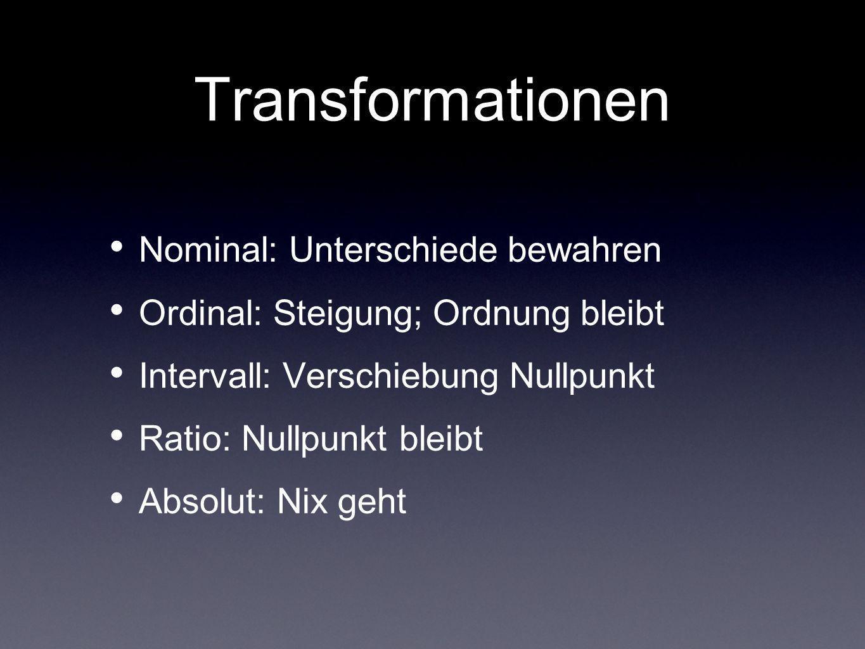 Transformationen Nominal: Unterschiede bewahren