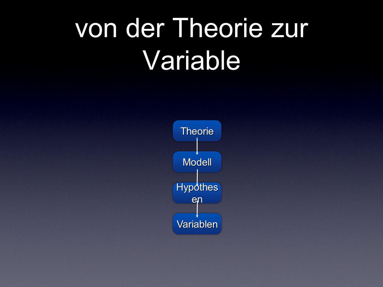 von der Theorie zur Variable