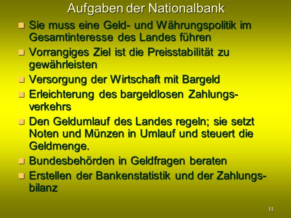 Aufgaben der Nationalbank