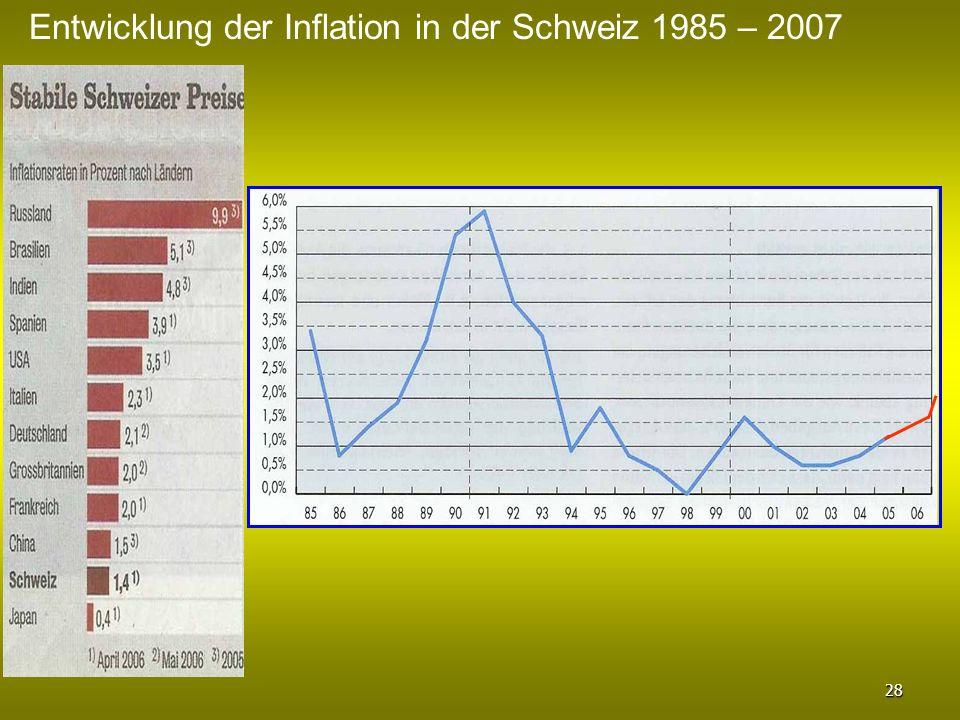 Entwicklung der Inflation in der Schweiz 1985 – 2007