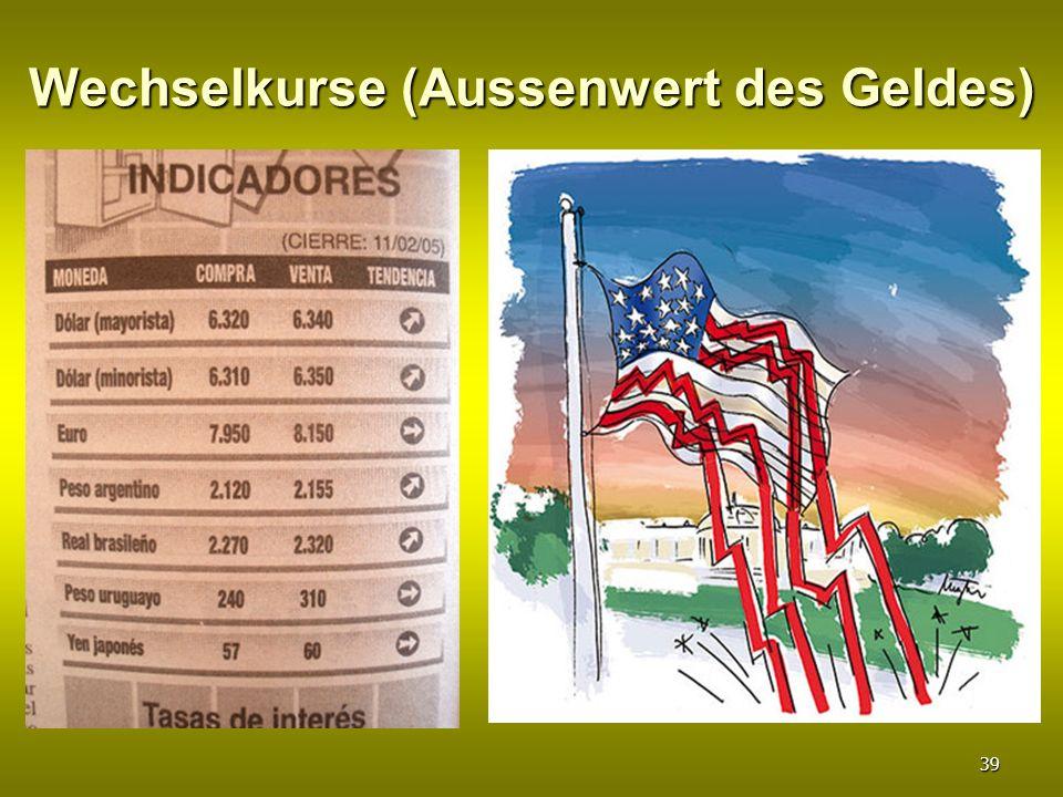 Wechselkurse (Aussenwert des Geldes)