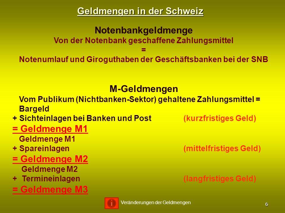 Geldmengen in der Schweiz