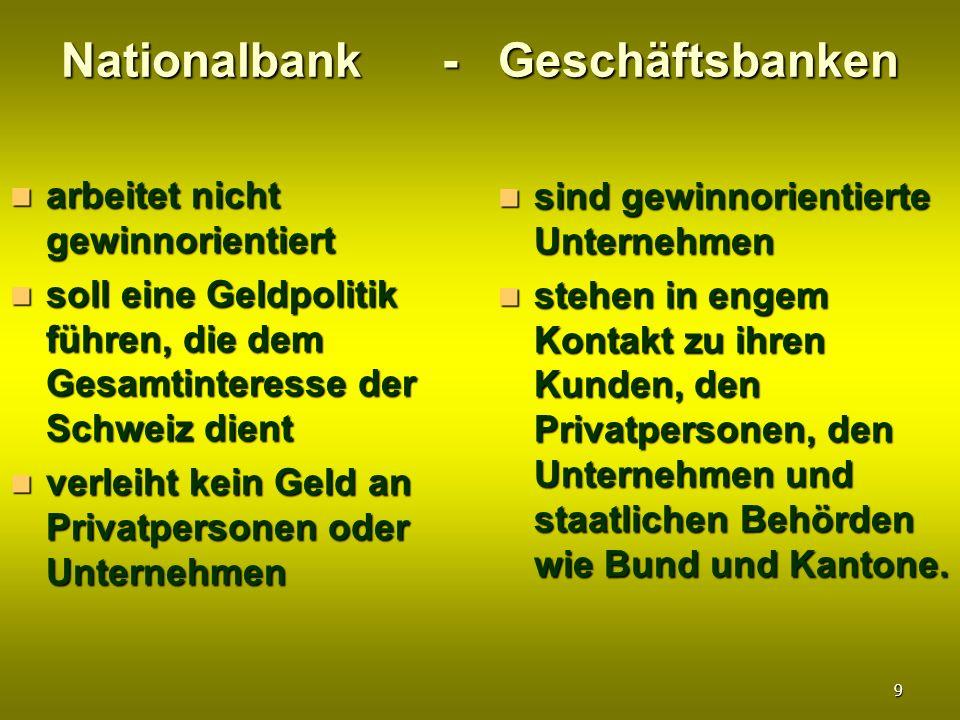 Nationalbank - Geschäftsbanken