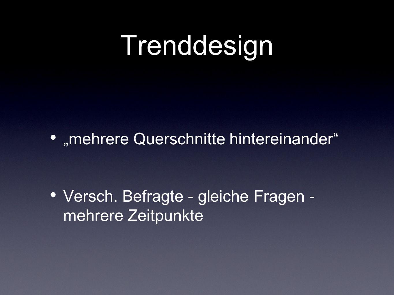 """Trenddesign """"mehrere Querschnitte hintereinander"""