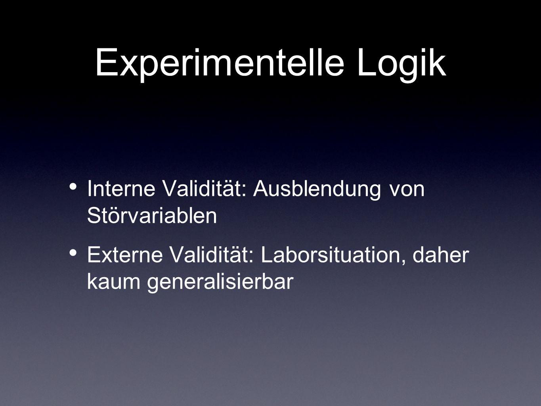 Experimentelle Logik Interne Validität: Ausblendung von Störvariablen