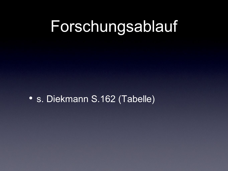 Forschungsablauf s. Diekmann S.162 (Tabelle)