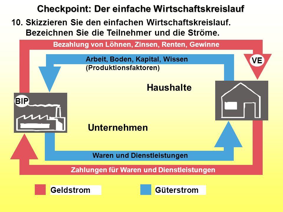 Checkpoint: Der einfache Wirtschaftskreislauf