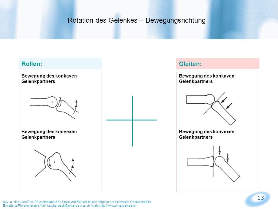 Rotation des Gelenkes – Bewegungsrichtung