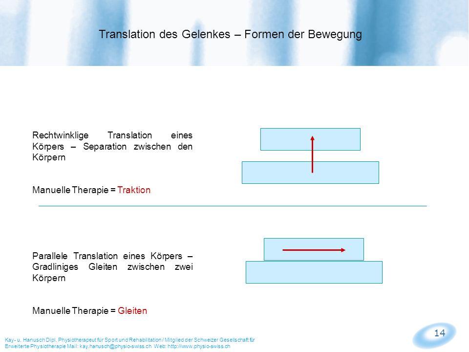 Translation des Gelenkes – Formen der Bewegung