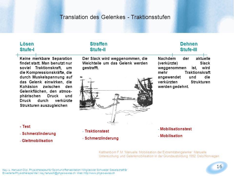 Translation des Gelenkes - Traktionsstufen