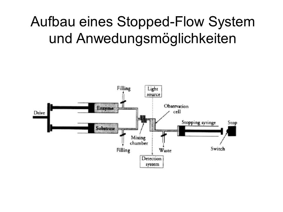 Aufbau eines Stopped-Flow System und Anwedungsmöglichkeiten
