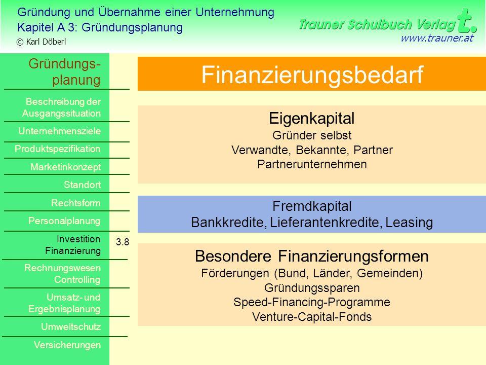 Finanzierungsbedarf Eigenkapital Besondere Finanzierungsformen