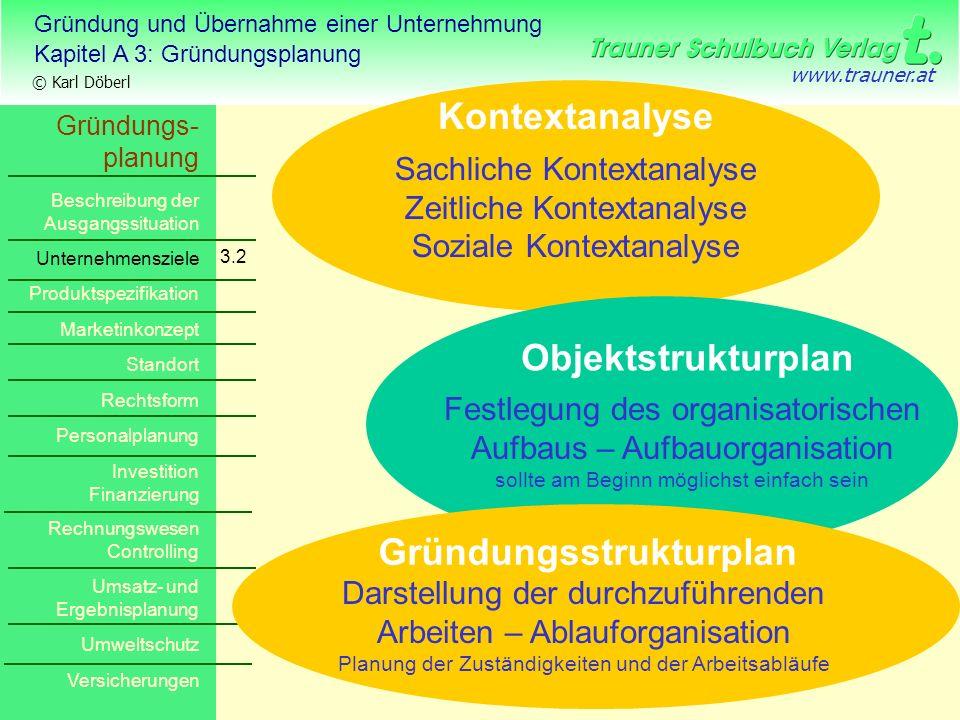 Gründungsstrukturplan