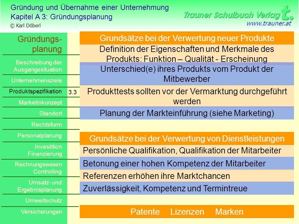 Grundsätze bei der Verwertung neuer Produkte