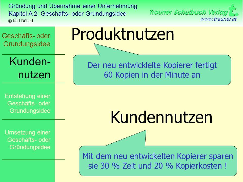 Produktnutzen Kundennutzen Kunden-nutzen