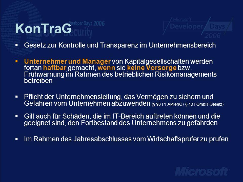 KonTraG Gesetz zur Kontrolle und Transparenz im Unternehmensbereich