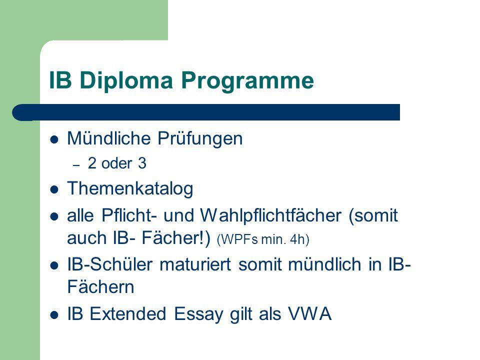 IB Diploma Programme Mündliche Prüfungen Themenkatalog