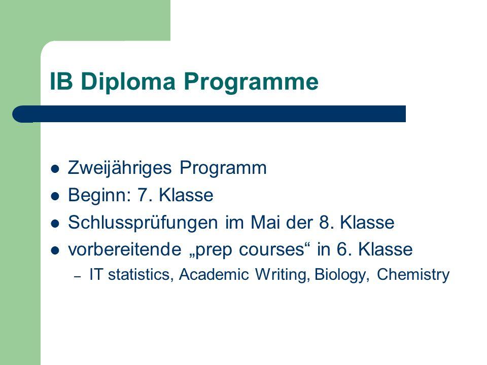 IB Diploma Programme Zweijähriges Programm Beginn: 7. Klasse