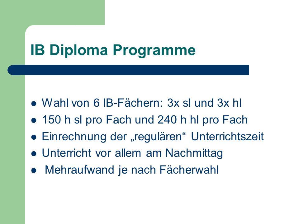 IB Diploma Programme Wahl von 6 IB-Fächern: 3x sl und 3x hl
