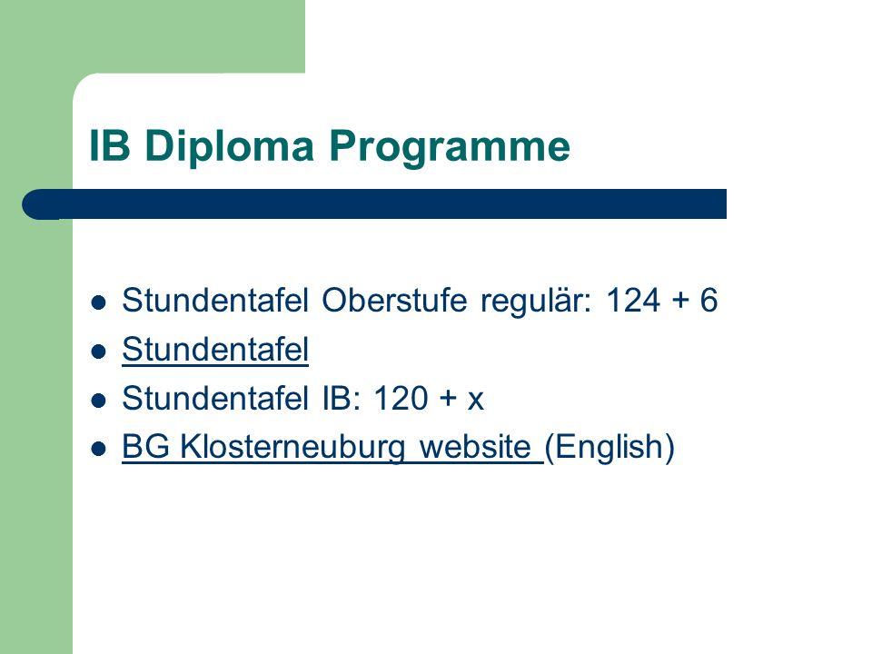 IB Diploma Programme Stundentafel Oberstufe regulär: 124 + 6