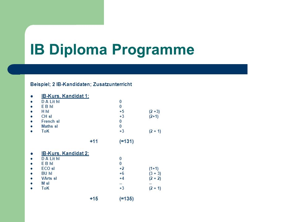 IB Diploma Programme Beispiel; 2 IB-Kandidaten; Zusatzunterricht