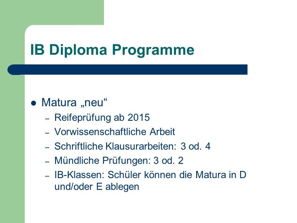 "IB Diploma Programme Matura ""neu Reifeprüfung ab 2015"
