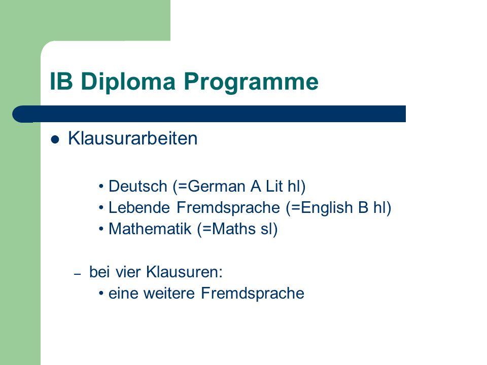 IB Diploma Programme Klausurarbeiten • Deutsch (=German A Lit hl)