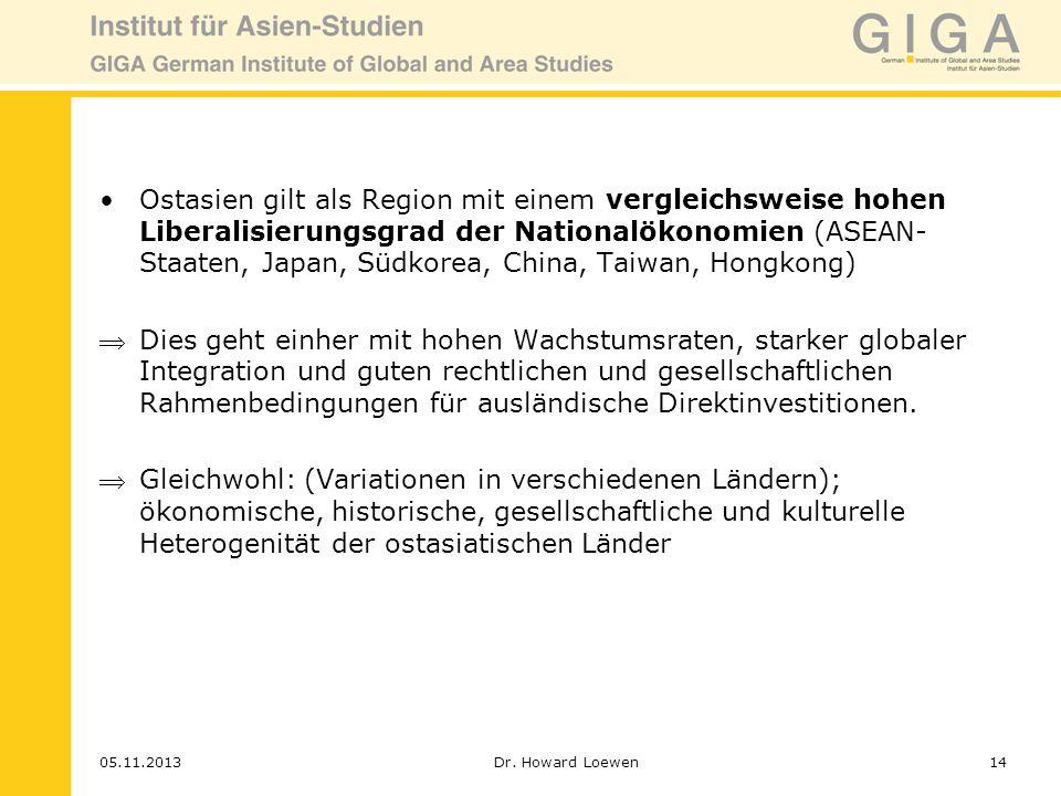 Ostasien gilt als Region mit einem vergleichsweise hohen Liberalisierungsgrad der Nationalökonomien (ASEAN-Staaten, Japan, Südkorea, China, Taiwan, Hongkong)