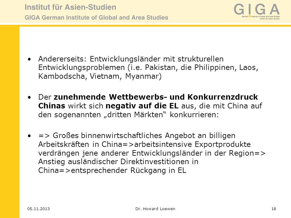 Andererseits: Entwicklungsländer mit strukturellen Entwicklungsproblemen (i.e. Pakistan, die Philippinen, Laos, Kambodscha, Vietnam, Myanmar)