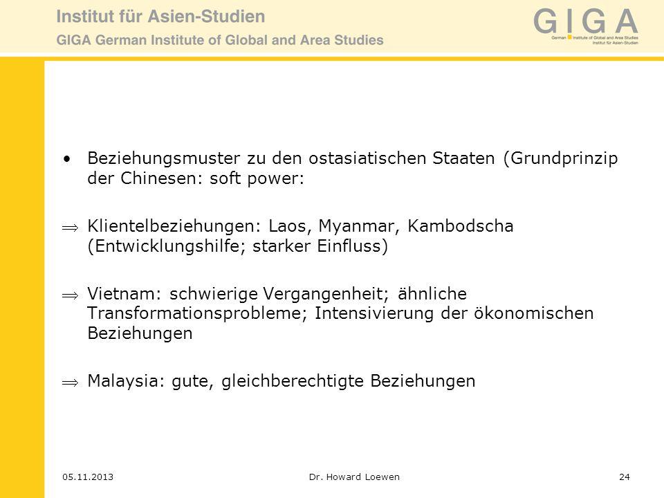 Malaysia: gute, gleichberechtigte Beziehungen