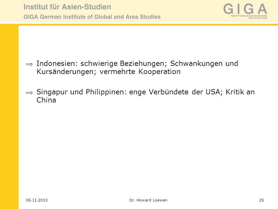 Singapur und Philippinen: enge Verbündete der USA; Kritik an China