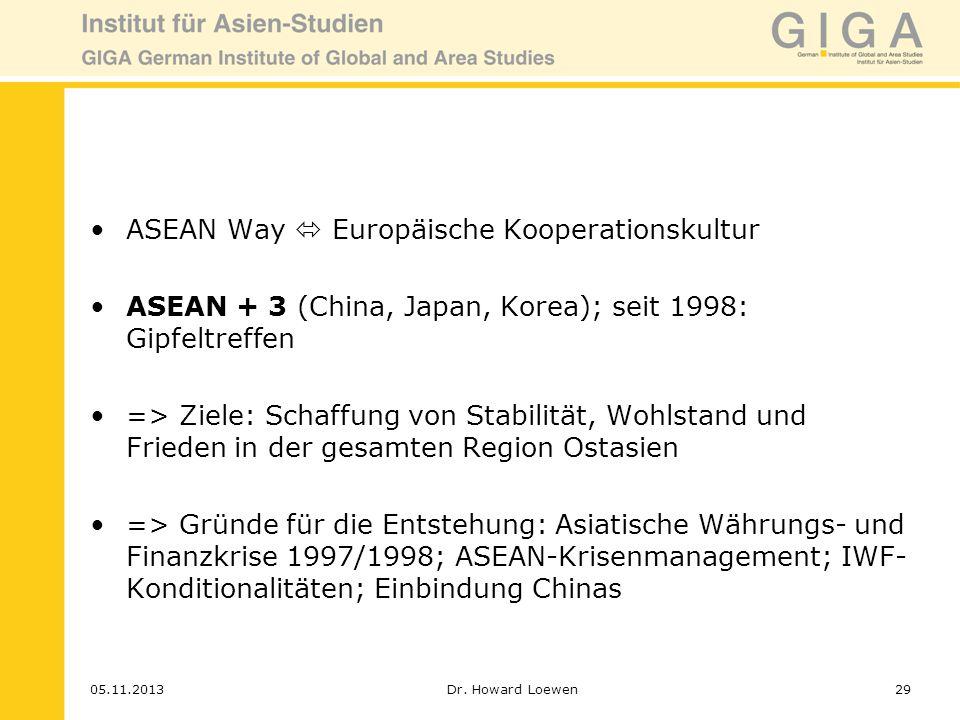 ASEAN Way  Europäische Kooperationskultur