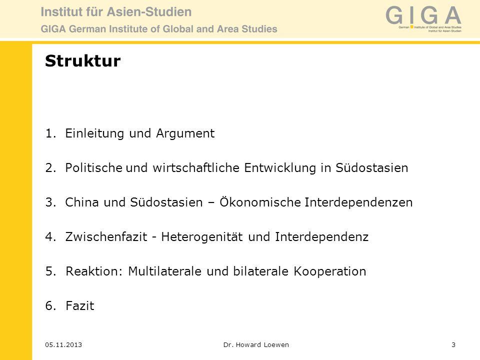 Struktur Einleitung und Argument
