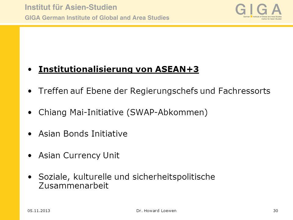 Institutionalisierung von ASEAN+3