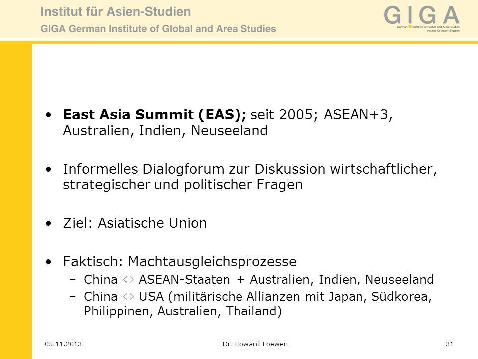 Ziel: Asiatische Union Faktisch: Machtausgleichsprozesse