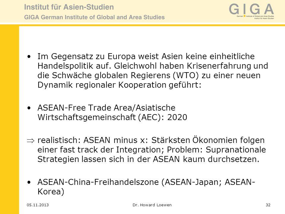 ASEAN-Free Trade Area/Asiatische Wirtschaftsgemeinschaft (AEC): 2020