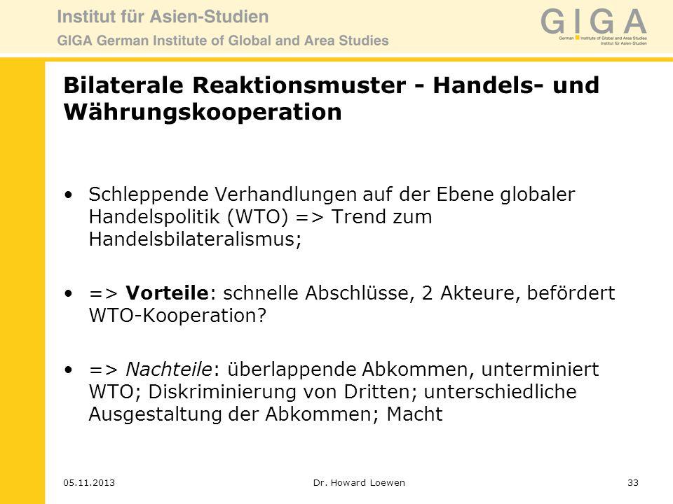 Bilaterale Reaktionsmuster - Handels- und Währungskooperation