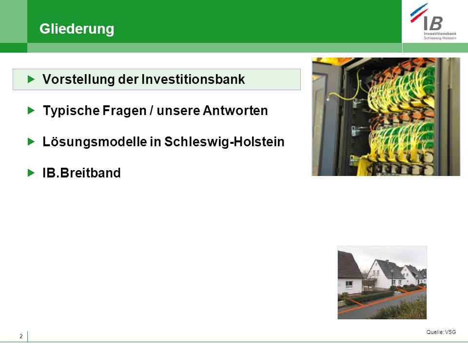 Gliederung Vorstellung der Investitionsbank