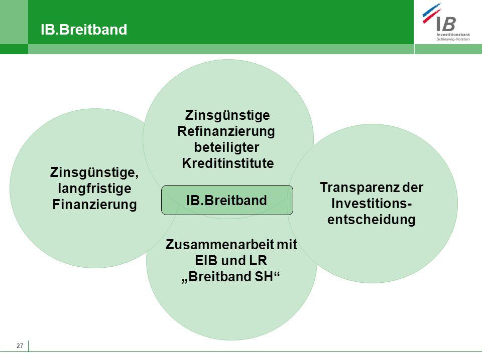 IB.Breitband Zinsgünstige Refinanzierung beteiligter Kreditinstitute