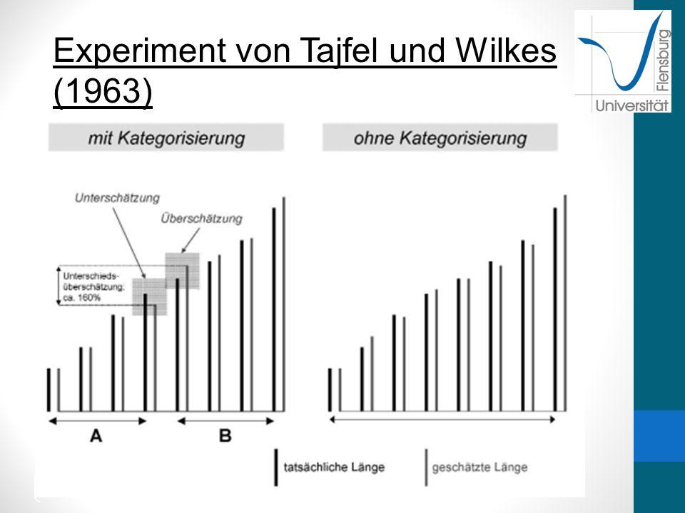 Experiment von Tajfel und Wilkes (1963)
