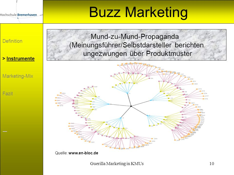 Buzz Marketing Mund-zu-Mund-Propaganda