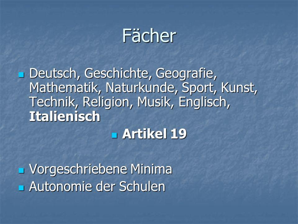 Fächer Deutsch, Geschichte, Geografie, Mathematik, Naturkunde, Sport, Kunst, Technik, Religion, Musik, Englisch, Italienisch.