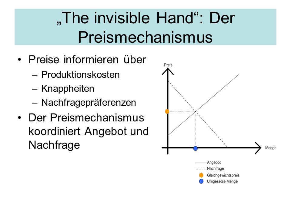 """""""The invisible Hand : Der Preismechanismus"""