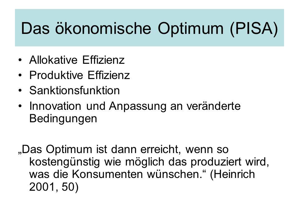 Das ökonomische Optimum (PISA)