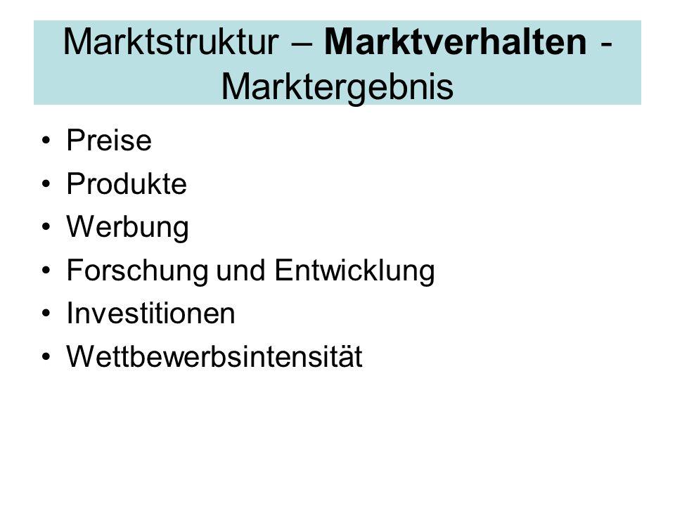 Marktstruktur – Marktverhalten - Marktergebnis