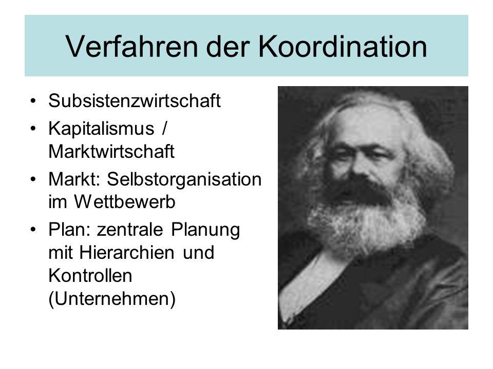 Verfahren der Koordination